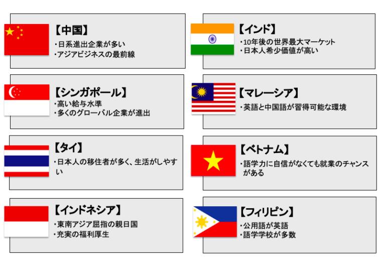 アジア各国で働く魅力