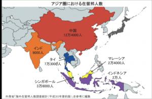 アジア圏の国の在留邦人数